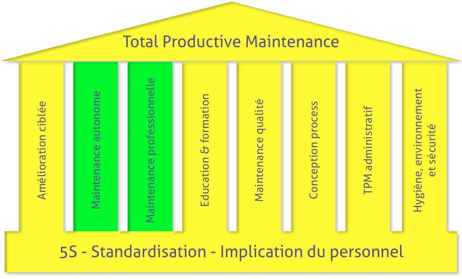 total-productive-maintenance